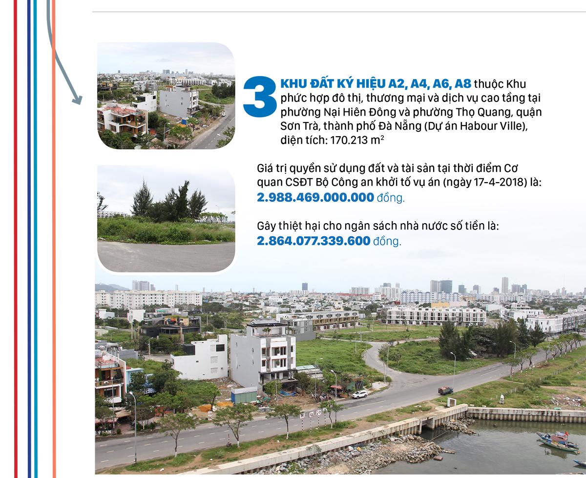 7 dự án tại Đà Nẵng giúp Phan Văn Anh Vũ trục lợi hơn 19,6 ngàn tỷ đồng ảnh 4
