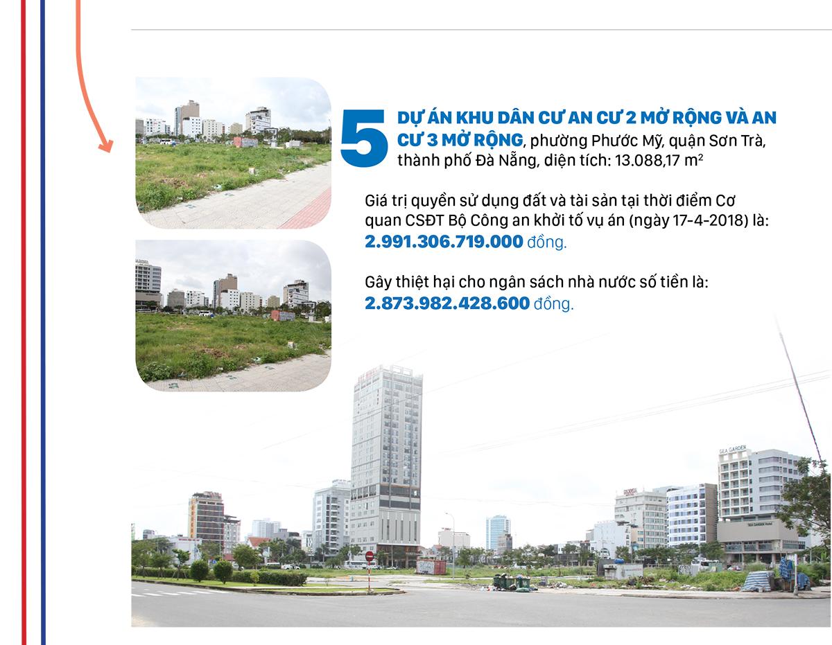 7 dự án tại Đà Nẵng giúp Phan Văn Anh Vũ trục lợi hơn 19,6 ngàn tỷ đồng ảnh 6