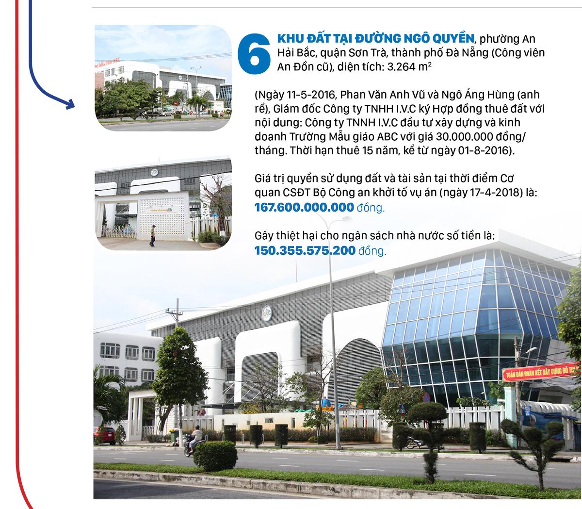 7 dự án tại Đà Nẵng giúp Phan Văn Anh Vũ trục lợi hơn 19,6 ngàn tỷ đồng ảnh 7