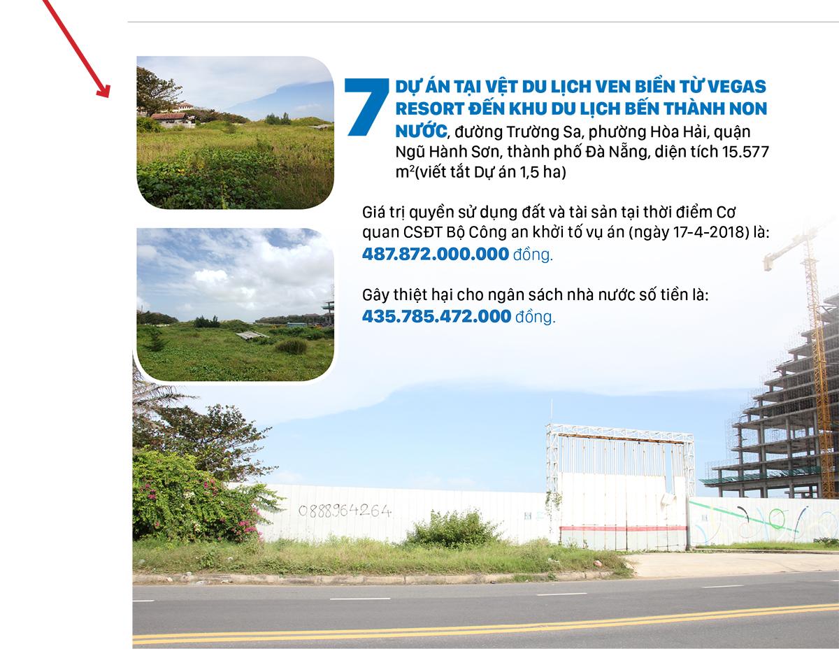 7 dự án tại Đà Nẵng giúp Phan Văn Anh Vũ trục lợi hơn 19,6 ngàn tỷ đồng ảnh 8