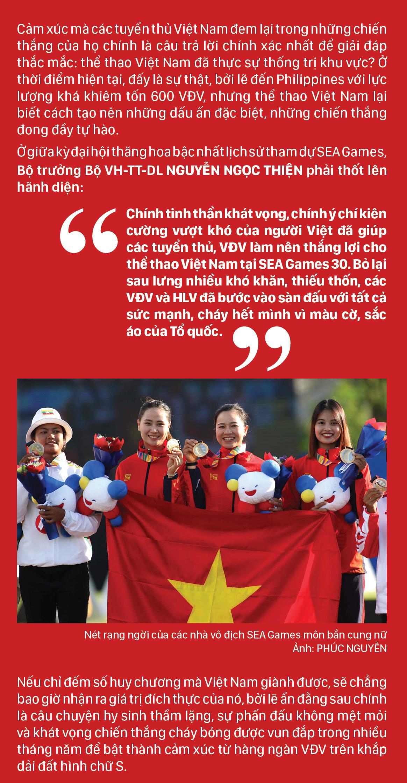 Thể thao Việt Nam - Kiêu hãnh đi về tương lai ảnh 4