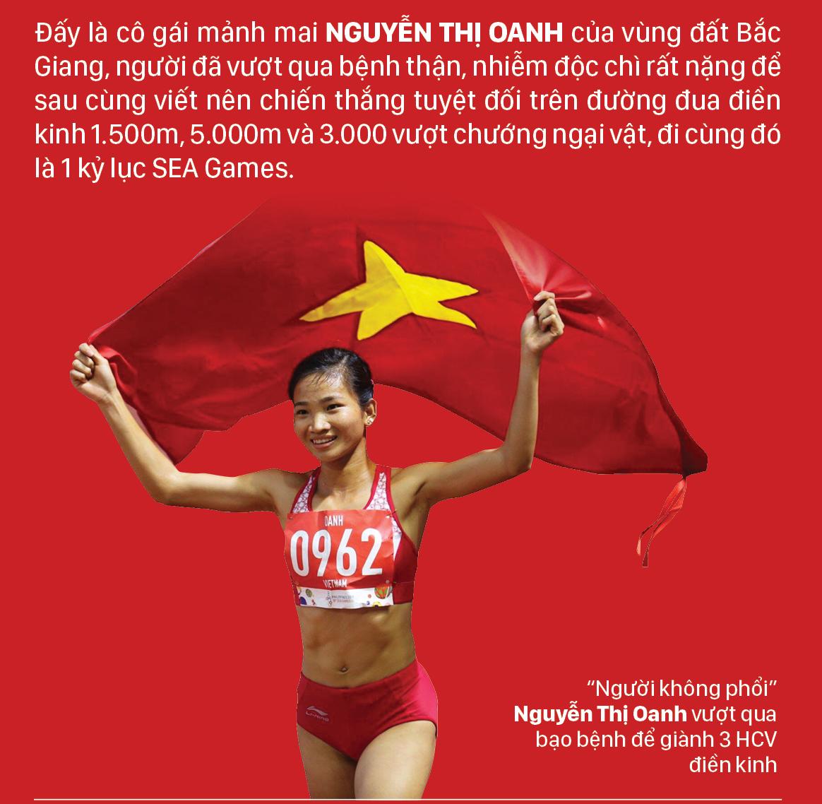 Thể thao Việt Nam - Kiêu hãnh đi về tương lai ảnh 5