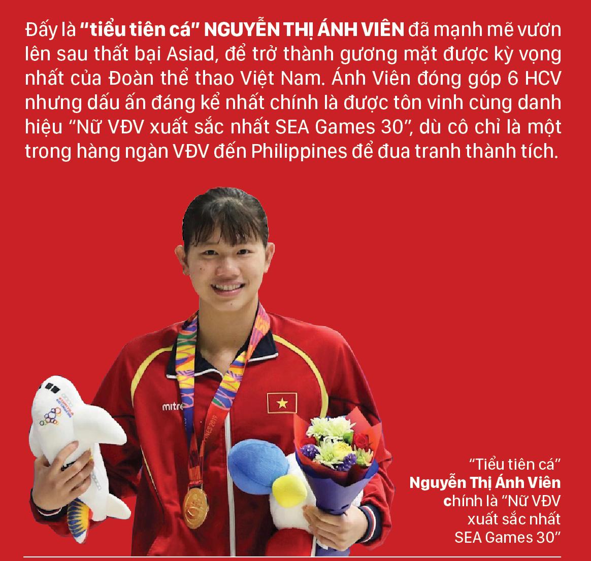 Thể thao Việt Nam - Kiêu hãnh đi về tương lai ảnh 6
