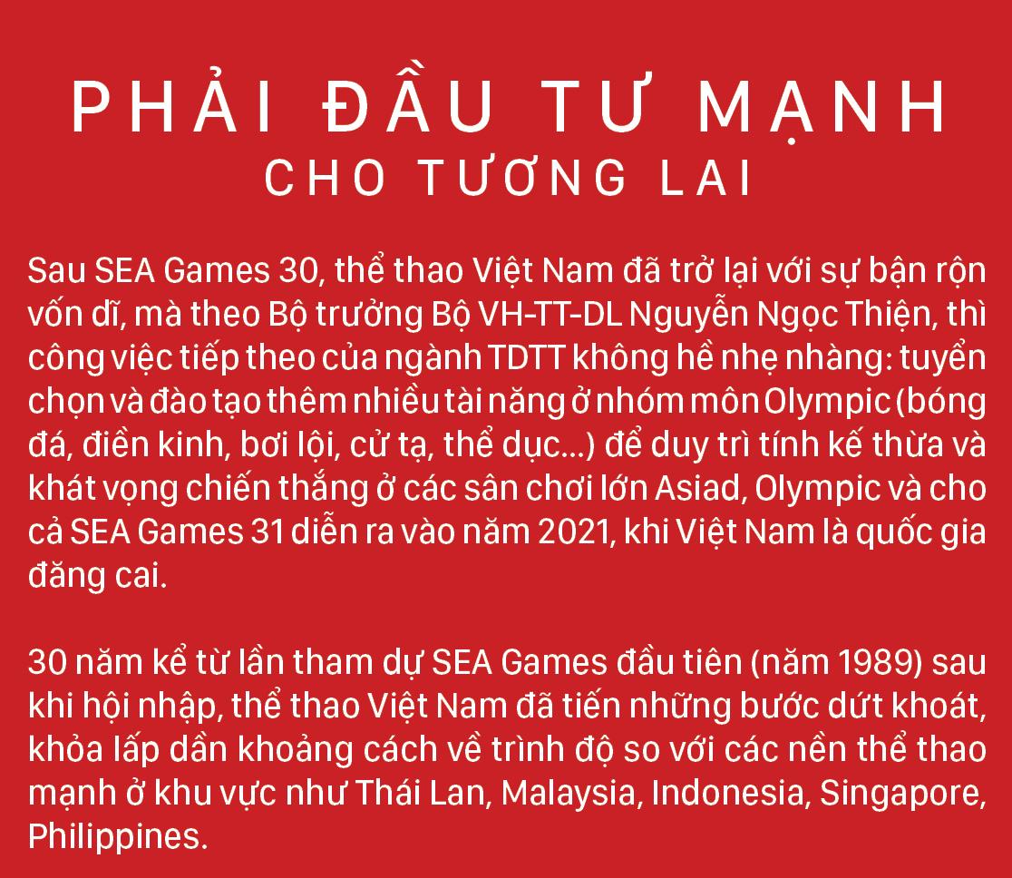 Thể thao Việt Nam - Kiêu hãnh đi về tương lai ảnh 8
