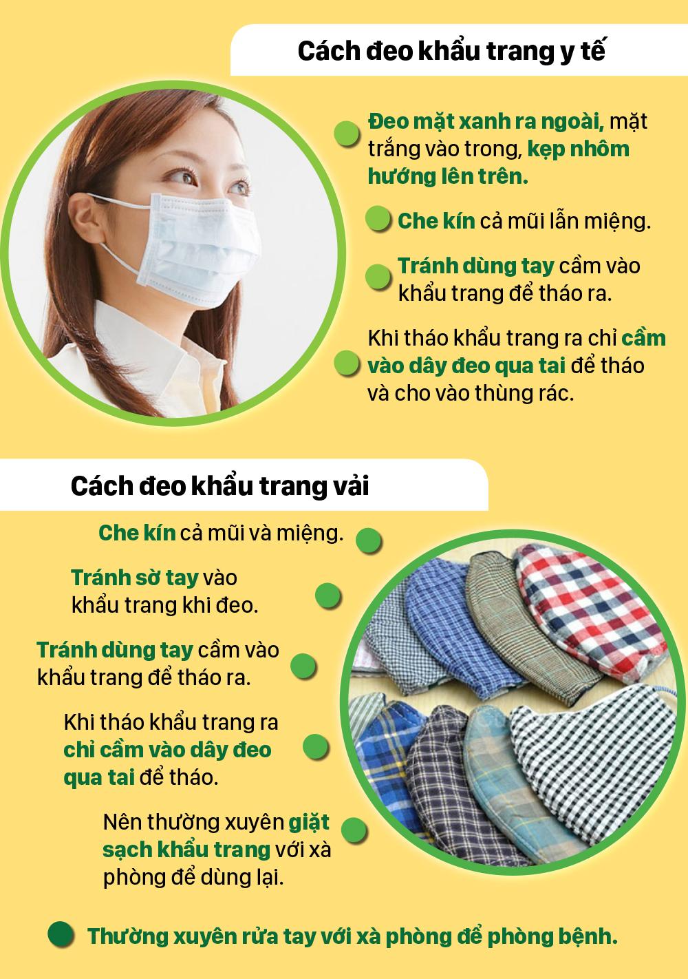 Bộ Y tế khuyến cáo cách phòng tránh virus Corona ảnh 3