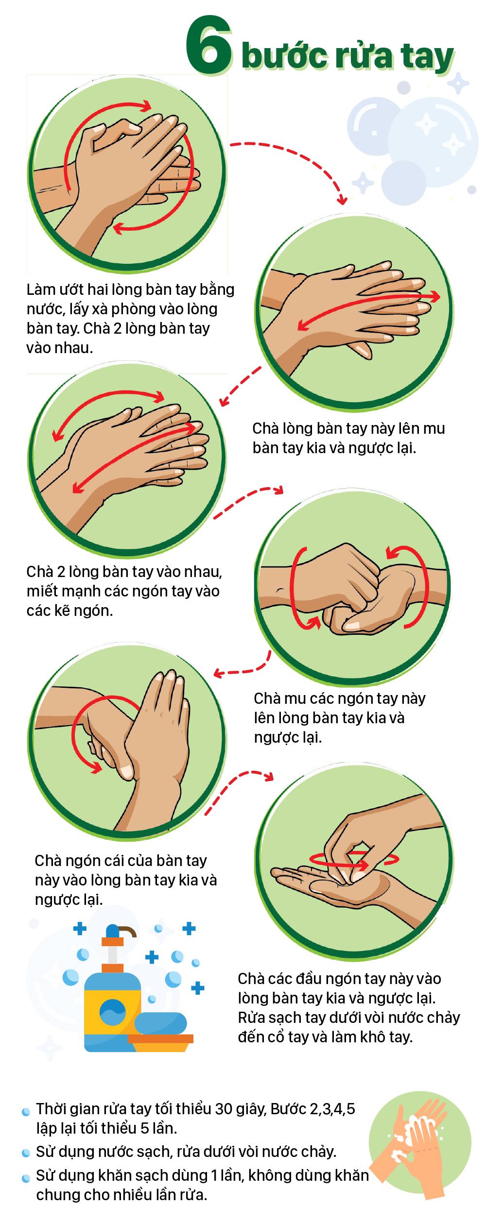 Bộ Y tế khuyến cáo cách phòng tránh virus Corona ảnh 4