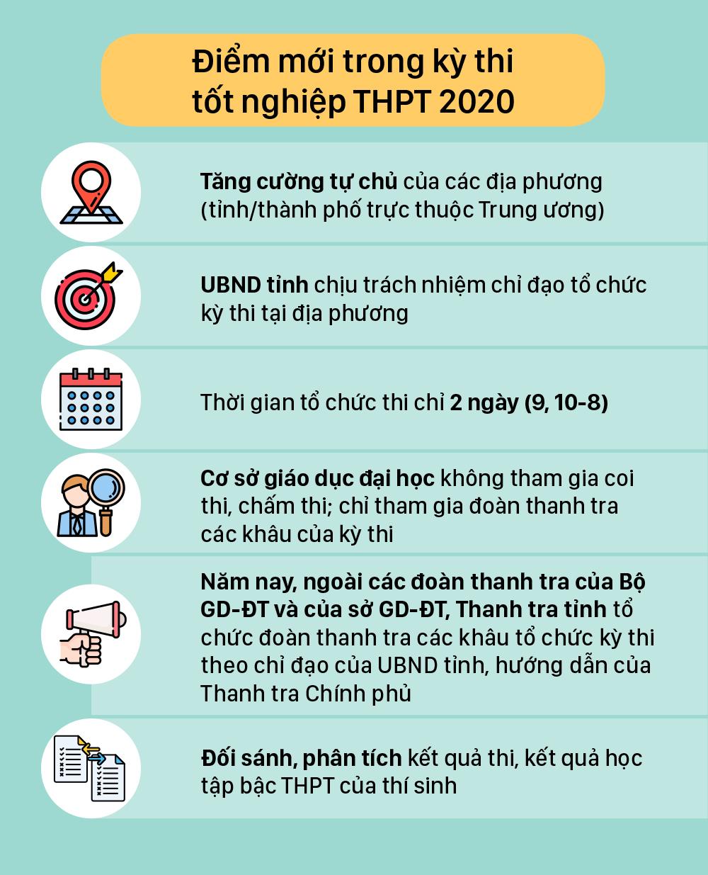 Điểm mới trong quy chế kỳ thi tốt nghiệp THPT 2020 ảnh 2