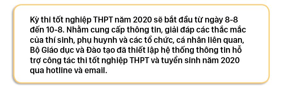 Lịch thi tốt nghiệp THPT năm 2020 ảnh 1