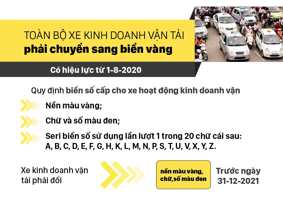 Những điểm mới về quy trình cấp, thu hồi đăng ký, biển số phương tiện giao thông cơ giới đường bộ ảnh 2