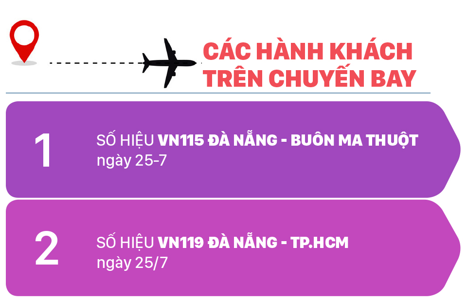 Ai có mặt ở những địa điểm này và 2 chuyến bay từ Đà Nẵng, liên hệ ngay cơ quan y tế ảnh 2