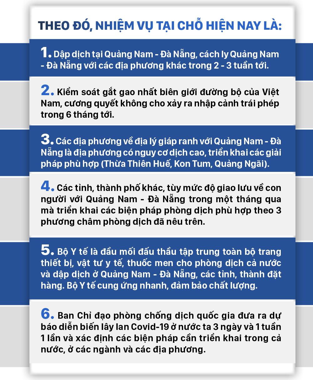 Dịch Covid-19 trên thế giới: Các nước đang bước vào làn sóng Covid-19 lần thứ 2 và bài học cho Việt Nam    ảnh 30