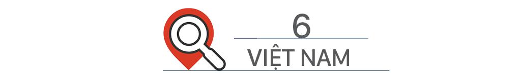 Dịch Covid-19 trên thế giới: Các nước đang bước vào làn sóng Covid-19 lần thứ 2 và bài học cho Việt Nam    ảnh 15