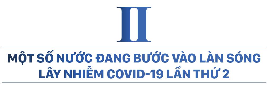 Dịch Covid-19 trên thế giới: Các nước đang bước vào làn sóng Covid-19 lần thứ 2 và bài học cho Việt Nam    ảnh 9