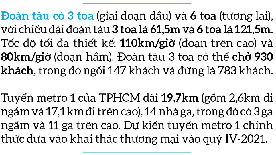 Toàn cảnh hành trình 3 toa tàu metro số 1 về TPHCM ảnh 19