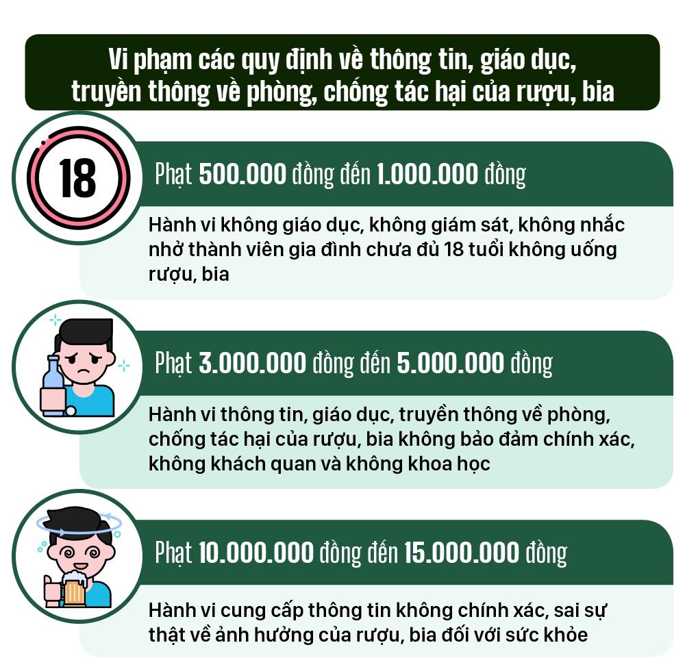 Một số quy định xử phạt hành chính về sử dụng rượu, bia ảnh 9