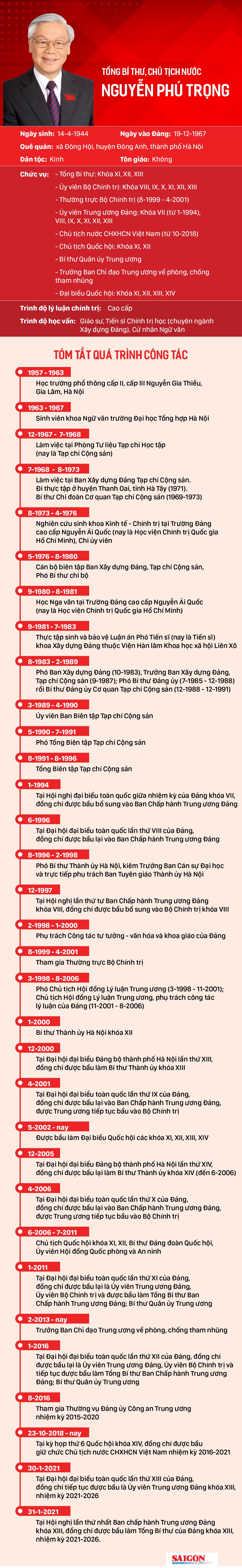 Đồng chí Nguyễn Phú Trọng được tín nhiệm bầu làm Tổng Bí thư ảnh 2
