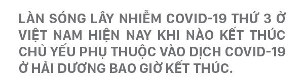 Việt Nam đang trải qua làn sóng lây nhiễm Covid-19 lần thứ 3, bao giờ kết thúc? ảnh 1
