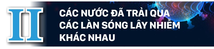 Việt Nam đang trải qua làn sóng lây nhiễm Covid-19 lần thứ 3, bao giờ kết thúc? ảnh 4