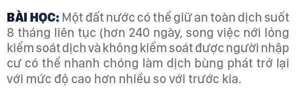 Việt Nam đang trải qua làn sóng lây nhiễm Covid-19 lần thứ 3, bao giờ kết thúc? ảnh 16