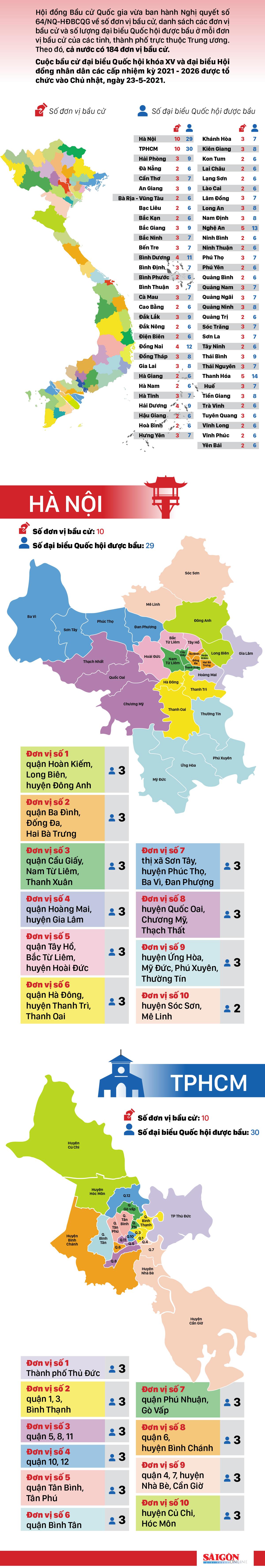 Cả nước có 184 đơn vị bầu cử đại biểu Quốc hội khóa XV ảnh 1
