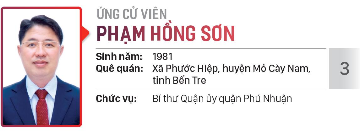 Danh sách chính thức những người ứng cử đại biểu HĐND TPHCM khóa X, nhiệm kỳ 2021 - 2026 - Đơn vị bầu cử số: 21 (quận Phú Nhuận) ảnh 4