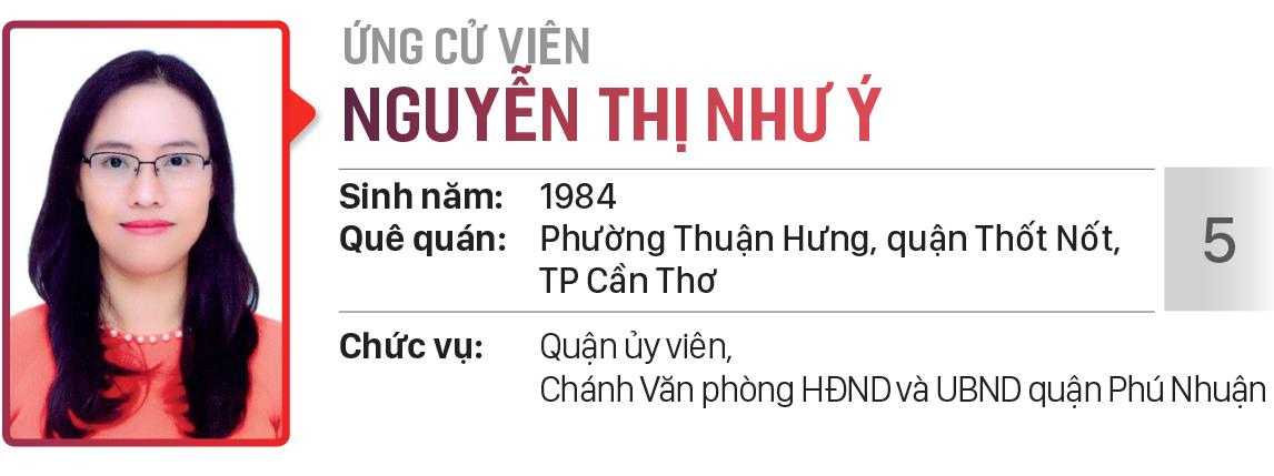 Danh sách chính thức những người ứng cử đại biểu HĐND TPHCM khóa X, nhiệm kỳ 2021 - 2026 - Đơn vị bầu cử số: 21 (quận Phú Nhuận) ảnh 6