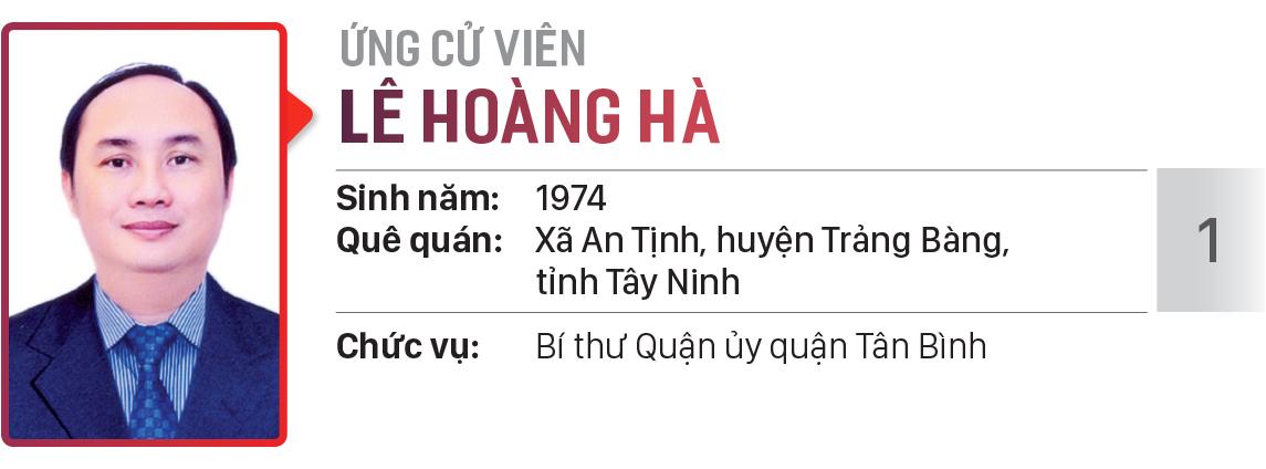 Danh sách chính thức những người ứng cử đại biểu HĐND TPHCM khóa X, nhiệm kỳ 2021 - 2026 - Đơn vị bầu cử số: 22 (quận Tân Bình) ảnh 2