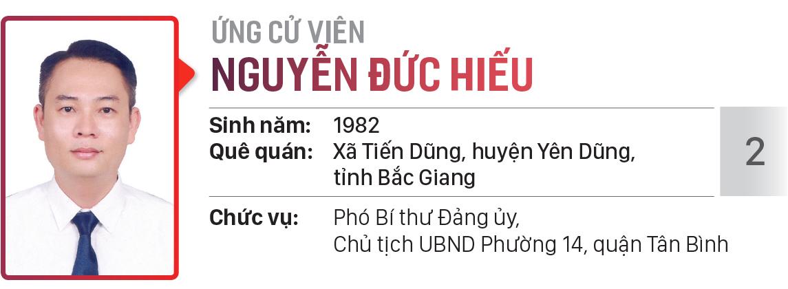 Danh sách chính thức những người ứng cử đại biểu HĐND TPHCM khóa X, nhiệm kỳ 2021 - 2026 - Đơn vị bầu cử số: 22 (quận Tân Bình) ảnh 3