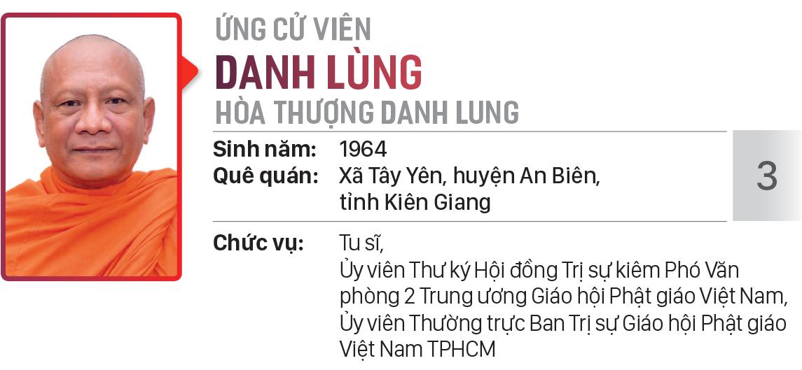 Danh sách chính thức những người ứng cử đại biểu HĐND TPHCM khóa X, nhiệm kỳ 2021 - 2026 - Đơn vị bầu cử số: 22 (quận Tân Bình) ảnh 4