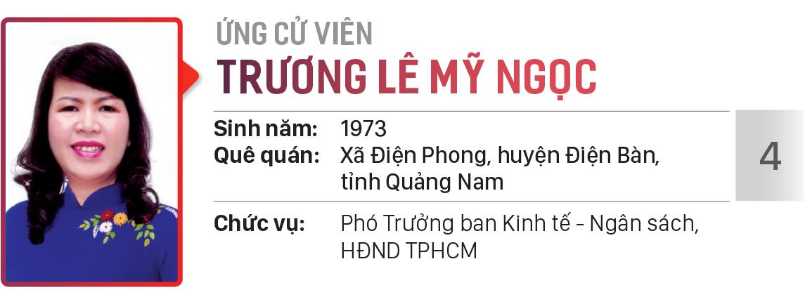 Danh sách chính thức những người ứng cử đại biểu HĐND TPHCM khóa X, nhiệm kỳ 2021 - 2026 - Đơn vị bầu cử số: 22 (quận Tân Bình) ảnh 5