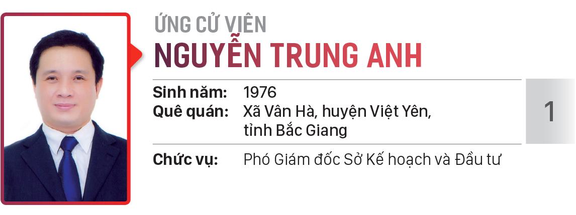 Danh sách chính thức những người ứng cử đại biểu HĐND TPHCM khóa X, nhiệm kỳ 2021 - 2026 - Đơn vị bầu cử số: 23, 24 (quận Tân Phú) ảnh 2