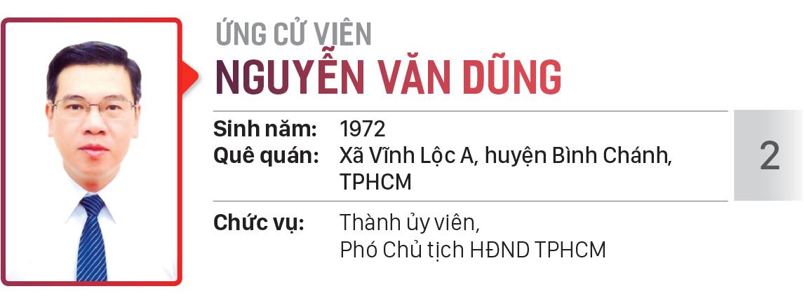 Danh sách chính thức những người ứng cử đại biểu HĐND TPHCM khóa X, nhiệm kỳ 2021 - 2026 - Đơn vị bầu cử số: 23, 24 (quận Tân Phú) ảnh 3