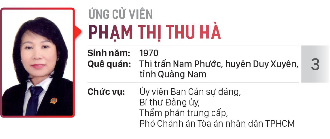 Danh sách chính thức những người ứng cử đại biểu HĐND TPHCM khóa X, nhiệm kỳ 2021 - 2026 - Đơn vị bầu cử số: 23, 24 (quận Tân Phú) ảnh 4