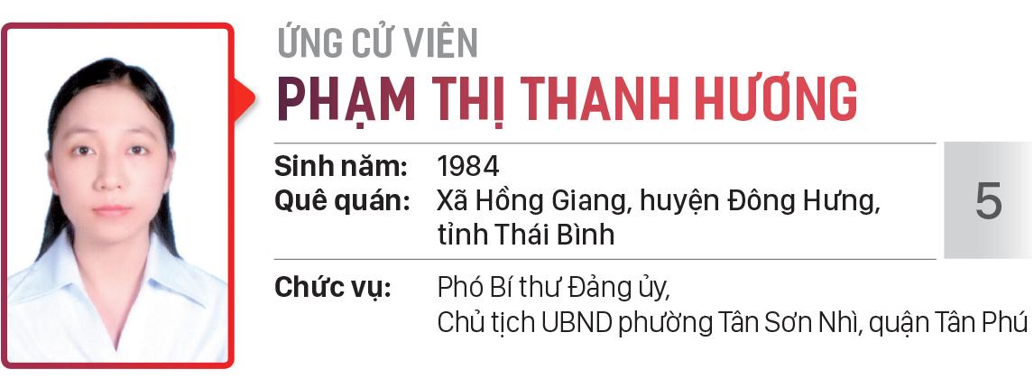 Danh sách chính thức những người ứng cử đại biểu HĐND TPHCM khóa X, nhiệm kỳ 2021 - 2026 - Đơn vị bầu cử số: 23, 24 (quận Tân Phú) ảnh 6
