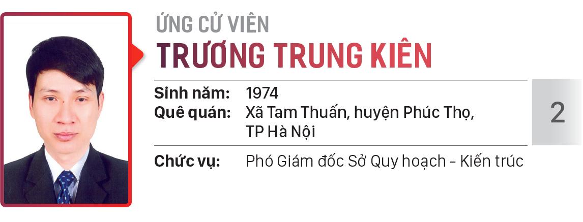 Danh sách chính thức những người ứng cử đại biểu HĐND TPHCM khóa X, nhiệm kỳ 2021 - 2026 - Đơn vị bầu cử số: 23, 24 (quận Tân Phú) ảnh 9