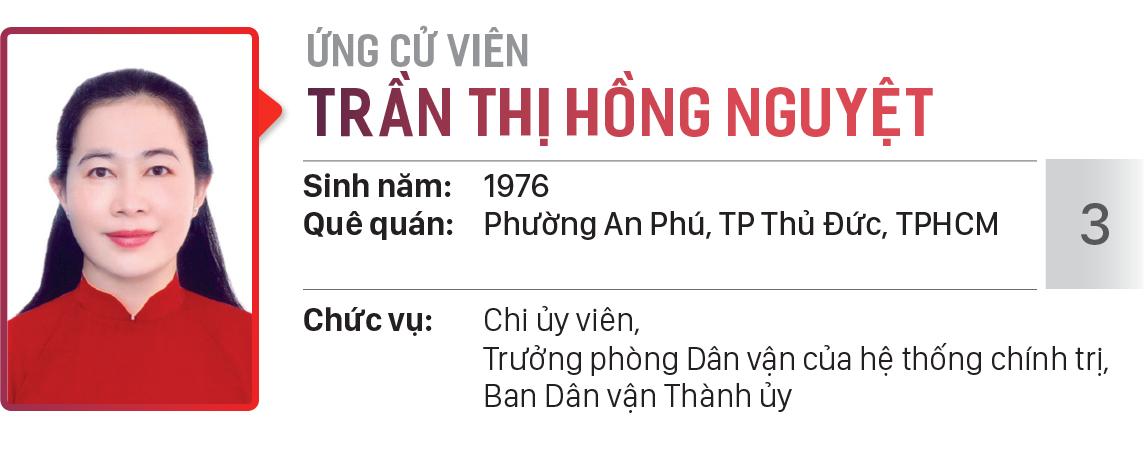 Danh sách chính thức những người ứng cử đại biểu HĐND TPHCM khóa X, nhiệm kỳ 2021 - 2026 - Đơn vị bầu cử số: 23, 24 (quận Tân Phú) ảnh 10