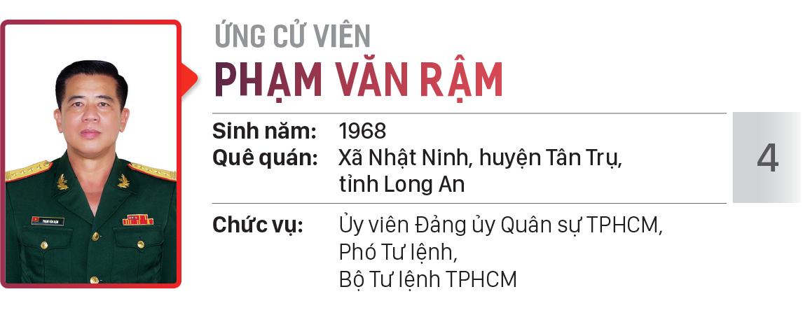 Danh sách chính thức những người ứng cử đại biểu HĐND TPHCM khóa X, nhiệm kỳ 2021 - 2026 - Đơn vị bầu cử số: 23, 24 (quận Tân Phú) ảnh 11