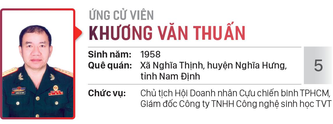 Danh sách chính thức những người ứng cử đại biểu HĐND TPHCM khóa X, nhiệm kỳ 2021 - 2026 - Đơn vị bầu cử số: 23, 24 (quận Tân Phú) ảnh 12