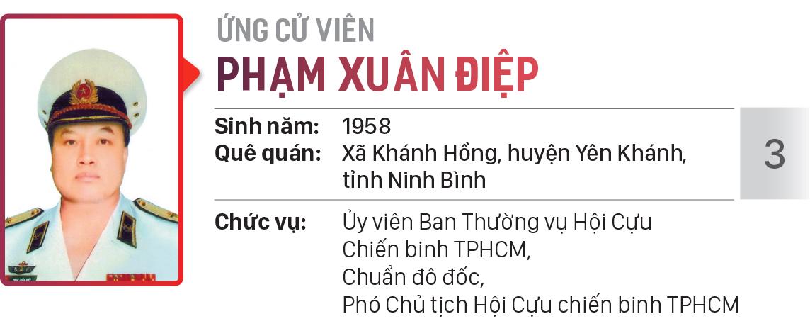 Danh sách chính thức những người ứng cử đại biểu HĐND TPHCM khóa X, nhiệm kỳ 2021 - 2026 - Đơn vị bầu cử số: 25, 26 (huyện Bình Chánh) ảnh 4