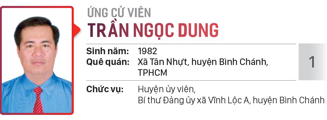Danh sách chính thức những người ứng cử đại biểu HĐND TPHCM khóa X, nhiệm kỳ 2021 - 2026 - Đơn vị bầu cử số: 25, 26 (huyện Bình Chánh) ảnh 8