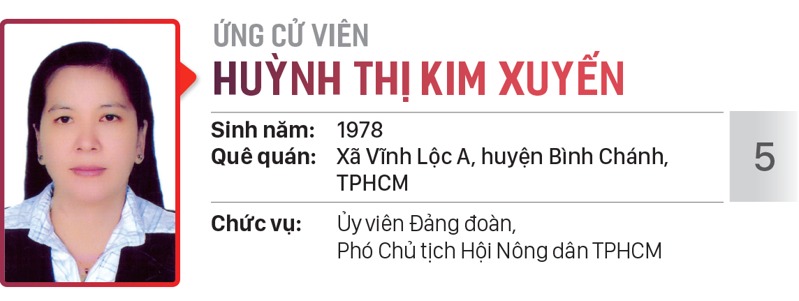 Danh sách chính thức những người ứng cử đại biểu HĐND TPHCM khóa X, nhiệm kỳ 2021 - 2026 - Đơn vị bầu cử số: 25, 26 (huyện Bình Chánh) ảnh 12
