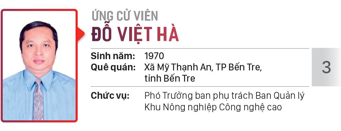 Danh sách chính thức những người ứng cử đại biểu HĐND TPHCM khóa X, nhiệm kỳ 2021 - 2026 - Đơn vị bầu cử số: 27, 28 (huyện Củ Chi) ảnh 10