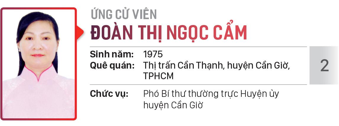 Danh sách chính thức những người ứng cử đại biểu HĐND TPHCM khóa X, nhiệm kỳ 2021 - 2026 - Đơn vị bầu cử số: 29 (huyện Cần Giờ) ảnh 3