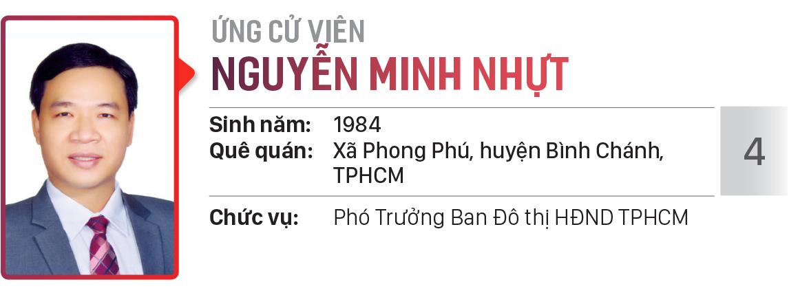 Danh sách chính thức những người ứng cử đại biểu HĐND TPHCM khóa X, nhiệm kỳ 2021 - 2026 - Đơn vị bầu cử số: 30, 31 (huyện Hóc Môn) ảnh 5
