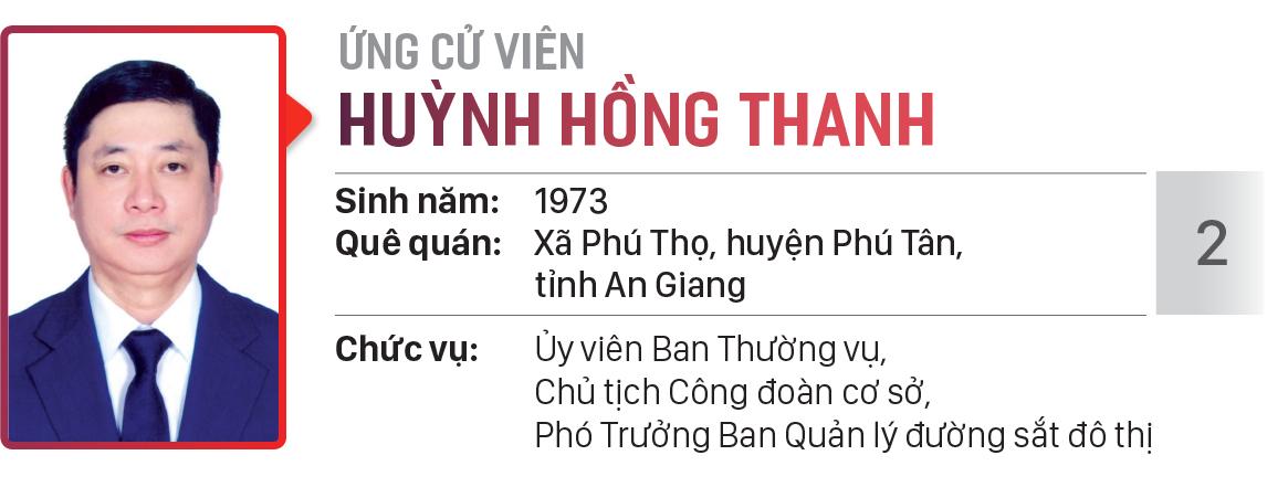 Danh sách chính thức những người ứng cử đại biểu HĐND TPHCM khóa X, nhiệm kỳ 2021 - 2026 - Đơn vị bầu cử số: 30, 31 (huyện Hóc Môn) ảnh 9