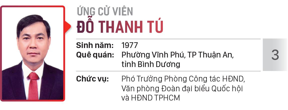 Danh sách chính thức những người ứng cử đại biểu HĐND TPHCM khóa X, nhiệm kỳ 2021 - 2026 - Đơn vị bầu cử số: 30, 31 (huyện Hóc Môn) ảnh 10