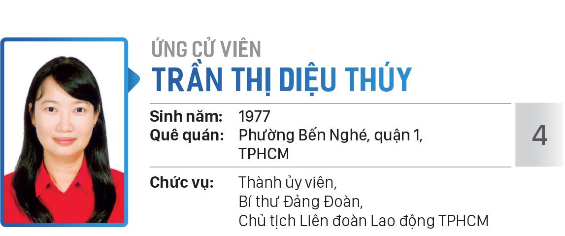Danh sách chính thức những người ứng cử đại biểu Quốc hội khóa XV - Đơn vị bầu cử số 5 (quận Tân Bình, quận Tân Phú) ảnh 4