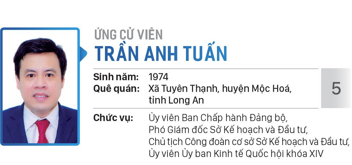 Danh sách chính thức những người ứng cử đại biểu Quốc hội khóa XV - Đơn vị bầu cử số 5 (quận Tân Bình, quận Tân Phú) ảnh 5