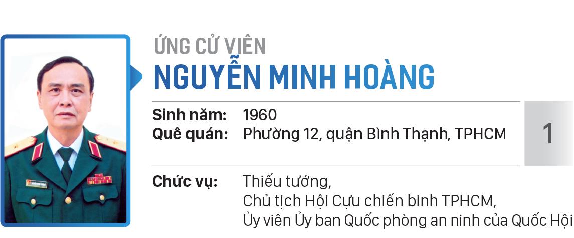 Danh sách chính thức những người ứng cử đại biểu Quốc hội khóa XV - Đơn vị bầu cử số 7 (quận Phú Nhuận, quận Gò Vấp) ảnh 1