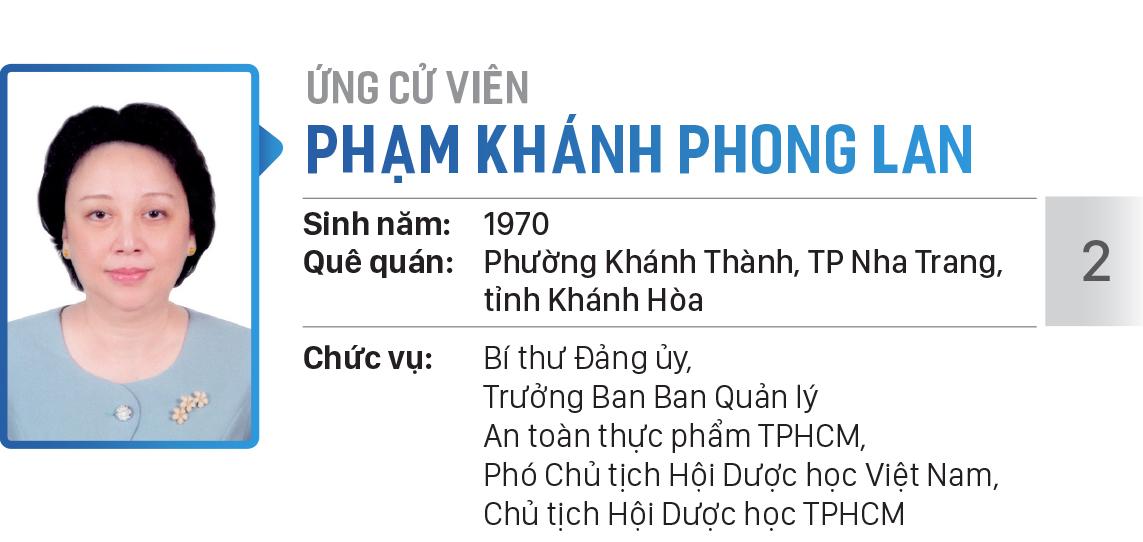 Danh sách chính thức những người ứng cử đại biểu Quốc hội khóa XV - Đơn vị bầu cử số 7 (quận Phú Nhuận, quận Gò Vấp) ảnh 2